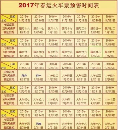 2017年春运起止时间