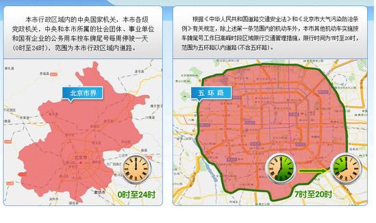 北京纯电动汽车6月1日起不限行