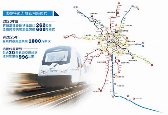 成都地铁一号线南延线最新消息