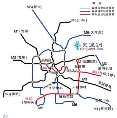 天津地铁10号线站点图片