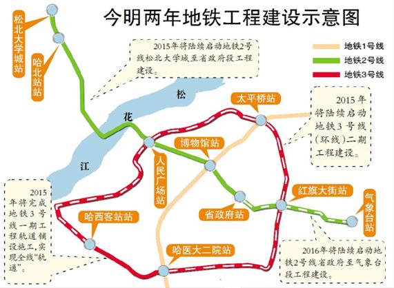 哈爾濱地鐵3號線規劃圖