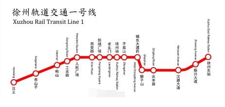 徐州地鐵1號線一期最新消息
