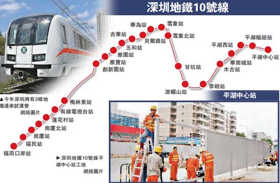 深圳地铁10号线最新线路图