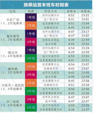 成都地铁3号线一期工程