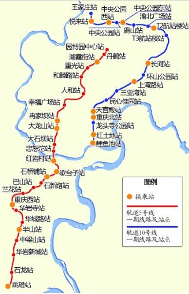 重慶地鐵10號線站點