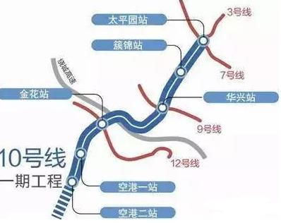 成都地铁10号线线路图