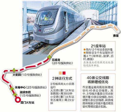 厦门地铁3号线于6月25日上午10点开通运营1