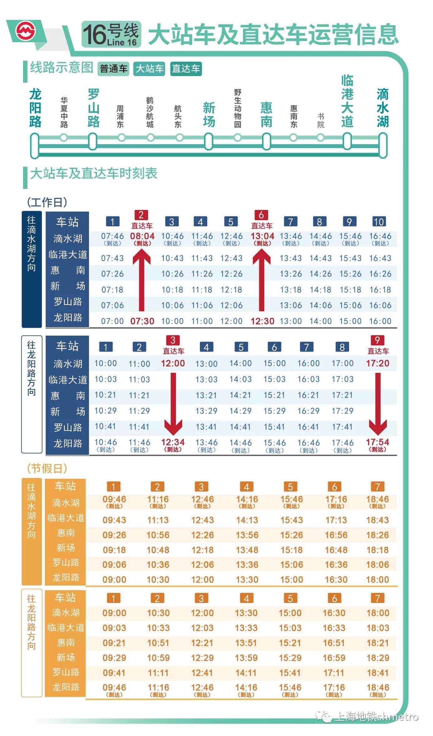 上海地铁16号线回应改卧铺呼吁:建议乘坐大站车或直达车