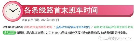 10月8日启用!上海地铁最新首末班车时刻表来了