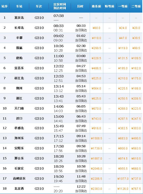 北京到重庆高铁时刻表1