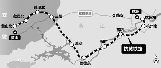 黄山风景区主要线路图