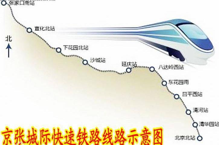 京张高铁最新线路图图片