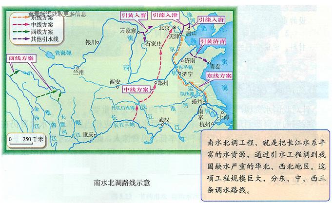 1.南水北调工程建设的必要性   我国水资源分布,具有南方水多北方水少的特点,与生产力布局不相适应。长江流域及其以南的河川径流量占全国的83%,耕地面积占全国38%,其中长江流域年径流量为9513亿m3,占全国的35%,耕地面积只占全国的25%,人均和亩均水量均超过全国平均水平,属丰水区;淮河流域及其以北地区的年径流量占全国的17%,耕地面积占全国的62%,其中黄河、淮河、海河三大流域和胶东地区的河川径流量为1573亿m3,约占全国的6%,耕地面积却占全国的 40%,人均和亩均水量远低于全国平均水平