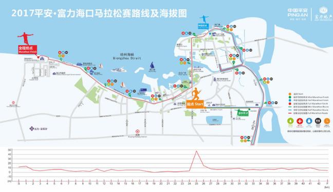 海口马拉松2017线路图图片