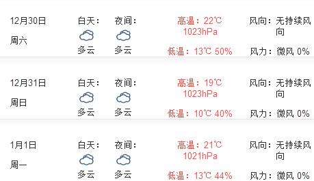 广州2018元旦天气预报