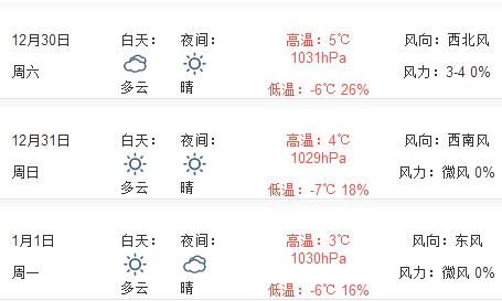 2018北京元旦天气预报