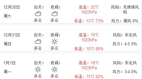 厦门2018年元旦天气预报