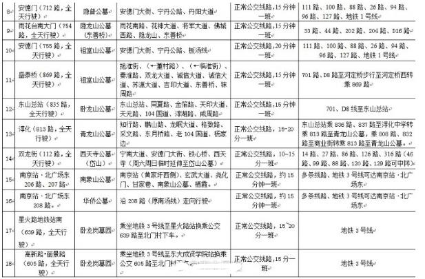 2017南京扫墓专线2