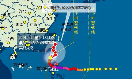 2015年24号台风巨爵最新消息