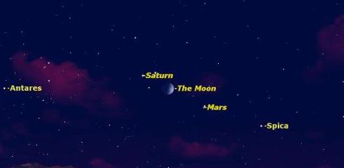 三星伴月有什么说法1