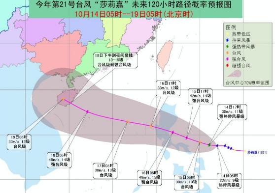 2016年第21号台风莎莉嘉线路图