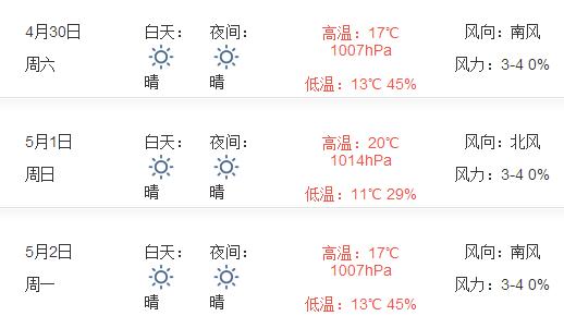 2016年青岛五一天气预报