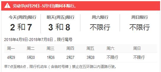 2018年北京五一限号吗1